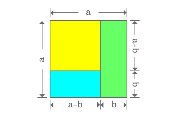 a minus b whole square identity