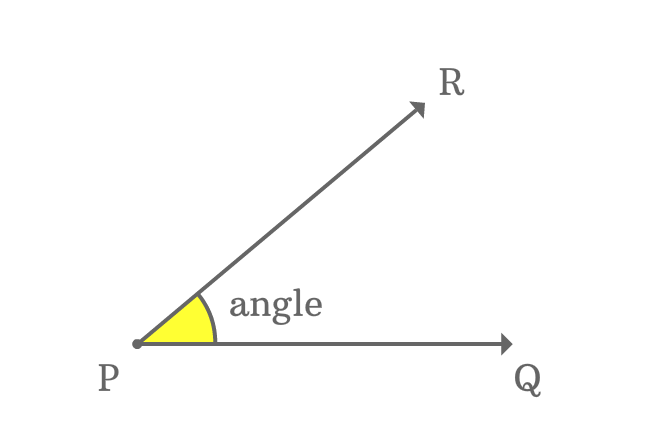 vertex of an angle