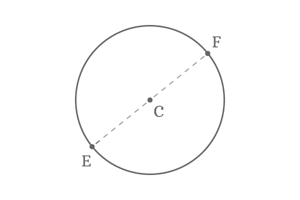 example of diameter of a circle