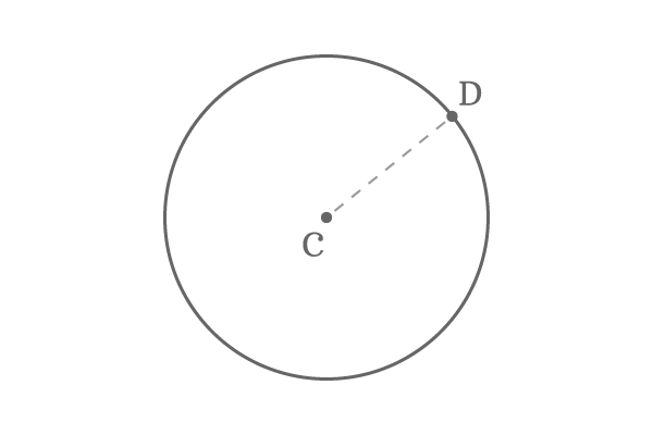 example of radius of a circle
