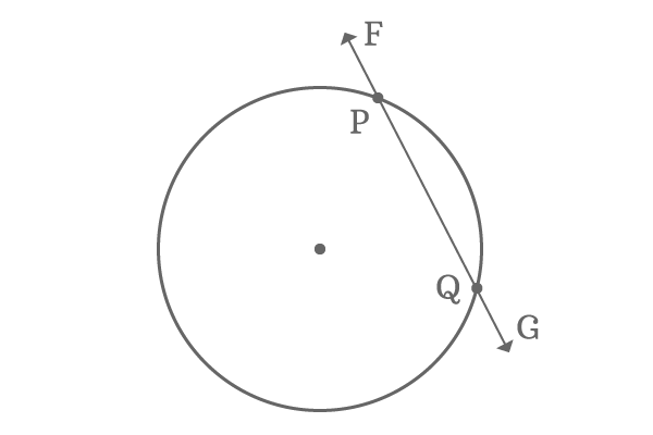 example of secant of a circle
