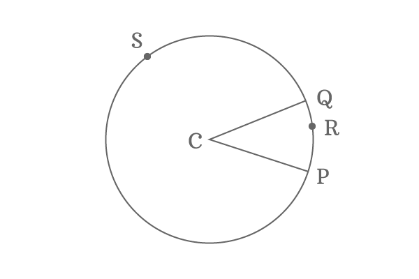 example of a sector of a circle
