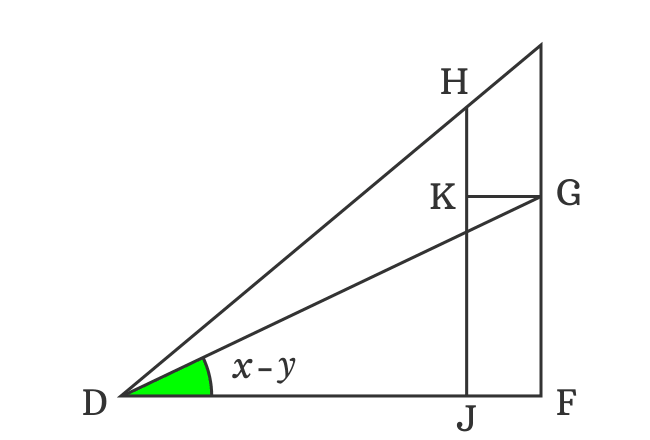 sin of difference of angles triangle