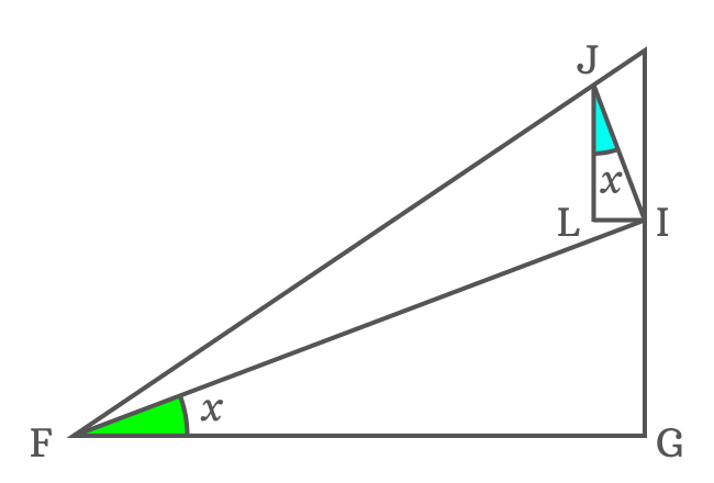 similar triangles to express side as cot function