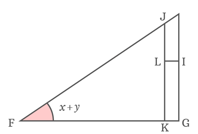 cot of sum of two angles in ratio form