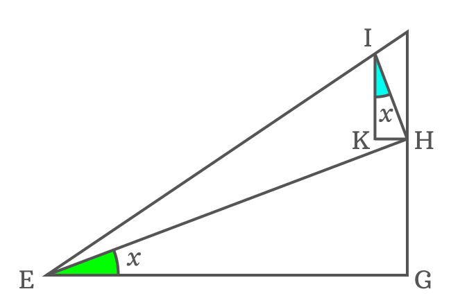 similar triangles to express side as tan function