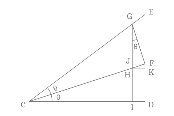 double angle triangle