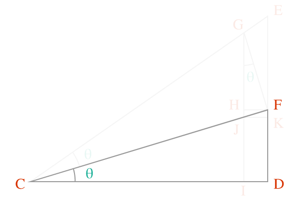 right angled triangle DCF