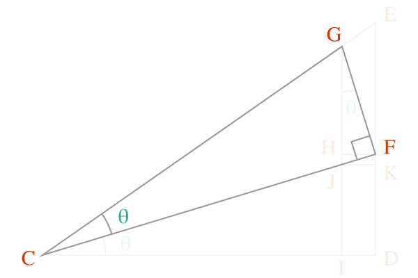 right angled triangle FCG