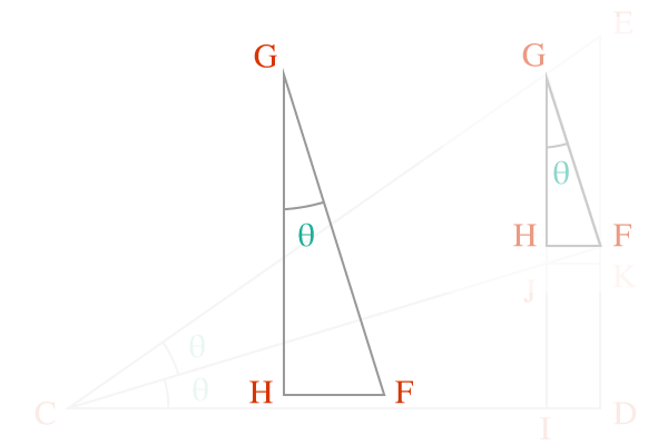 right angled triangle HGF