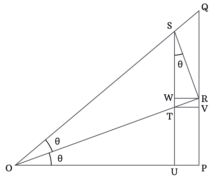 sine two theta right angled triangle