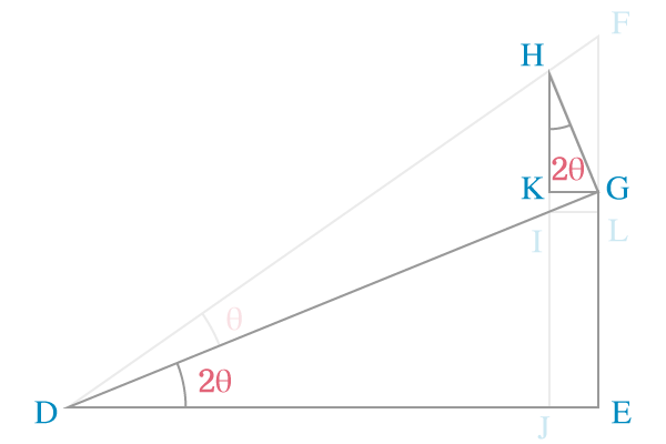 right angled triangle KHG and EDG