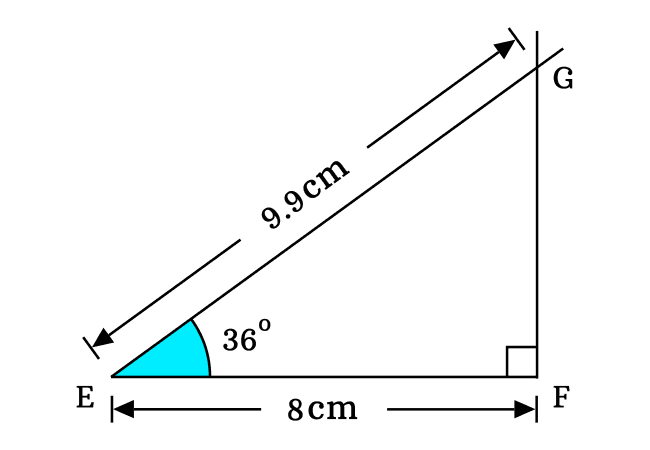 right angled triangle for cos 36 degrees