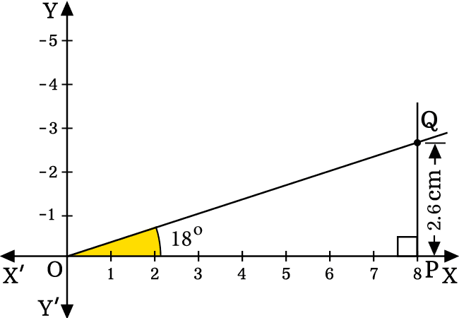 right triangle in first quadrant for tan 18 degrees