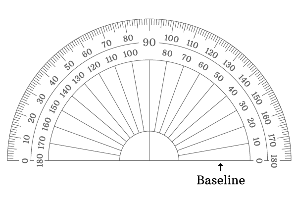 baseline of the protractor