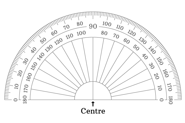 centre of the protractor