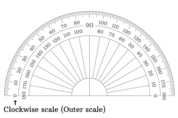 outer degree scale of the protractor