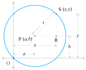 A right angled triangle inside the circle