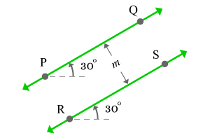Equal Angles by the Parallel Lines