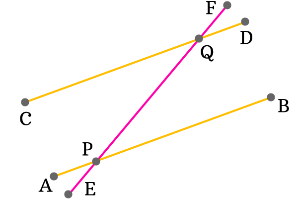 Example Of Transversal Of Parallel Lines