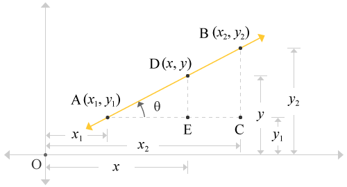 formation of similar triangles by the straight line with two points