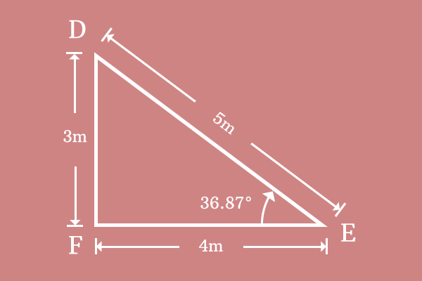 right angled triangle of angle 36.87°