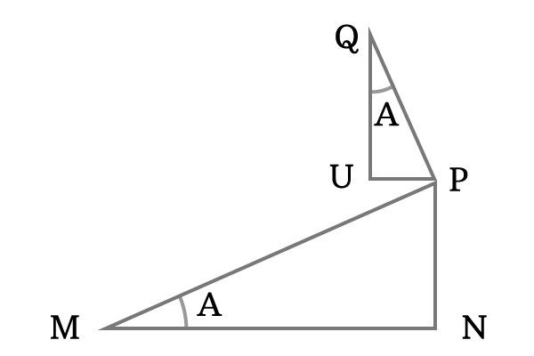 Construction of triangle to derive expansion of tangent of compound angle that formed by the addition of two angles