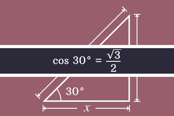 the value of cosine of angle 30 degrees is √3/2