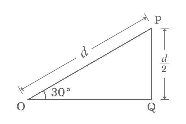 right angled triangle of 30 degrees angle