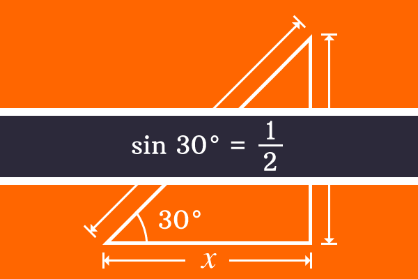 the value of sine of angle 30 is 1/2