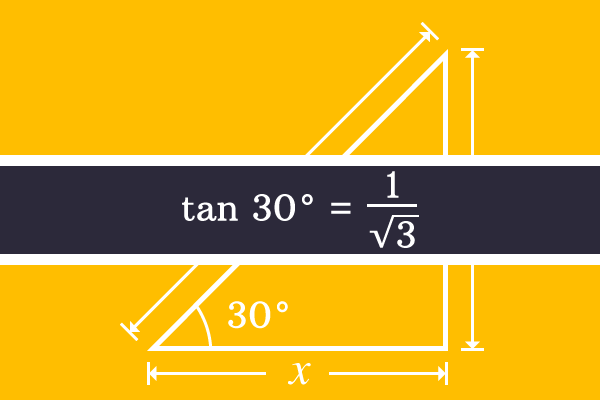 the value of tangent of angle 30 degrees is 1/√3