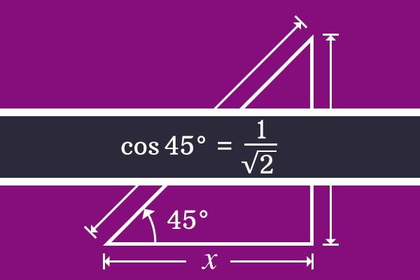 value of cosine of 45 degrees