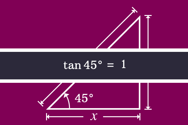 value of tangent of 45 degrees