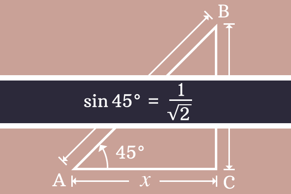 sine value at angle 45 degrees