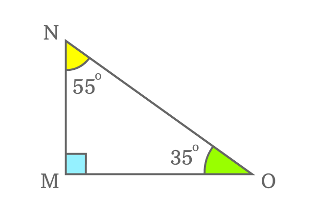 Complementary angles example