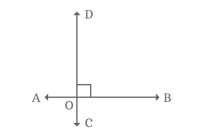 example of perpendicular lines