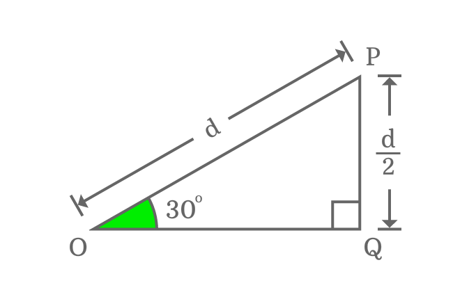 right triangle with 30 degrees angle for finding sin30 value