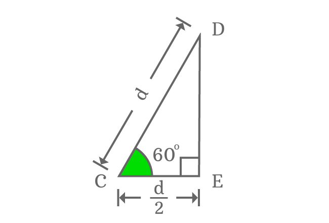 properties of right triangle whose angle equals to 60 degrees