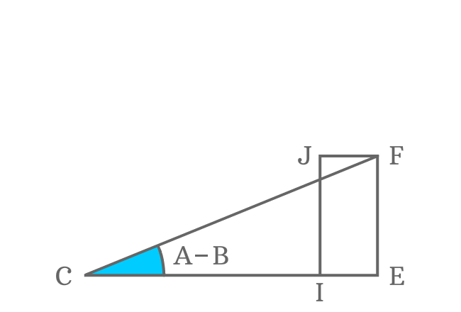 a+b triangle for sin(a+b) formula