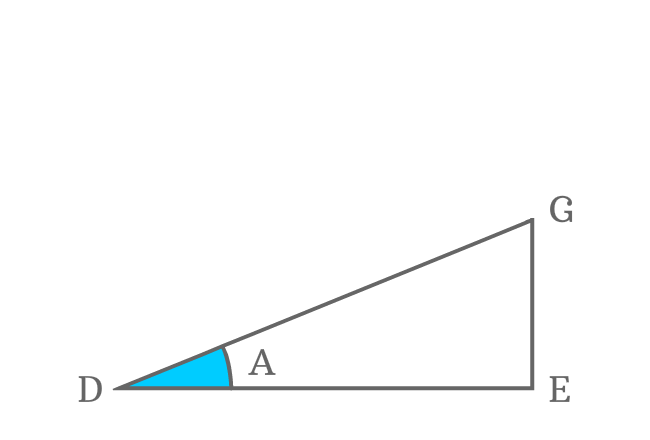 angle a triangle for deriving cos(a+b) rule