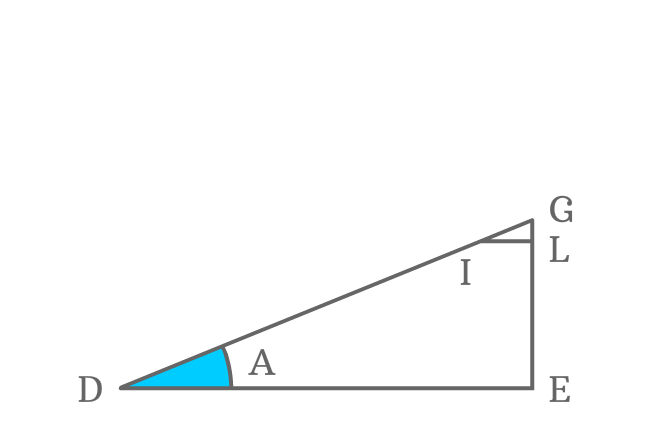 angle of similar triangles for cos(a+b) law